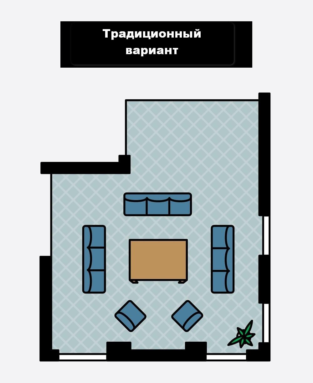 1466713885576c471d02457 Как расположить мебель в гостиной Фото
