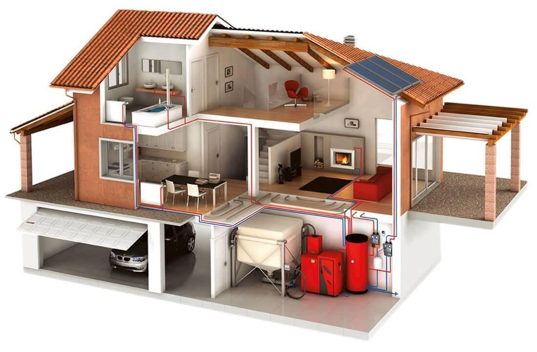 145631419556cd9753d87df Выбор отопительной системы для дома Фото
