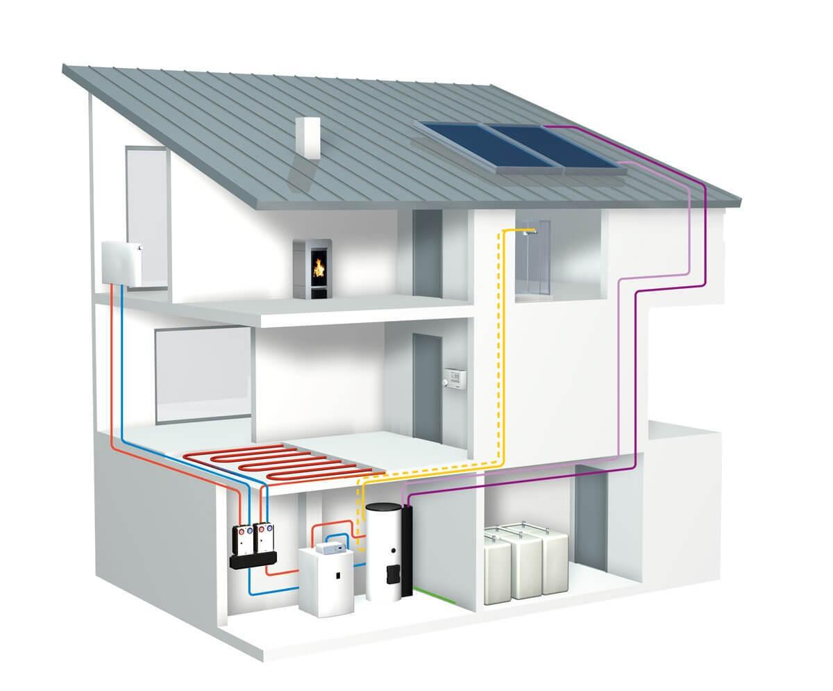 145631422656cd9772c22c8 Выбор отопительной системы для дома Фото