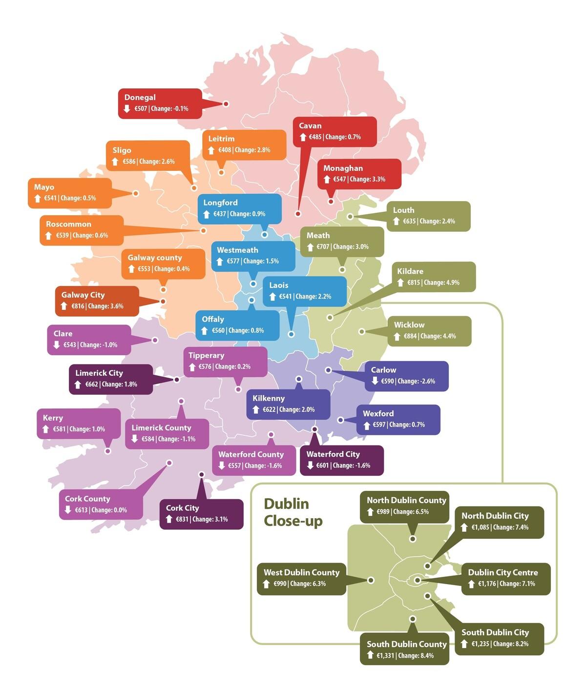 схема покупки и цены на недвижимость в ирландии