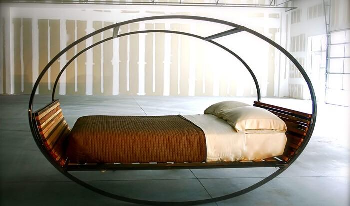 Кровать как главный элемент спальни — какую кровать выбрать и на что обратить внимание