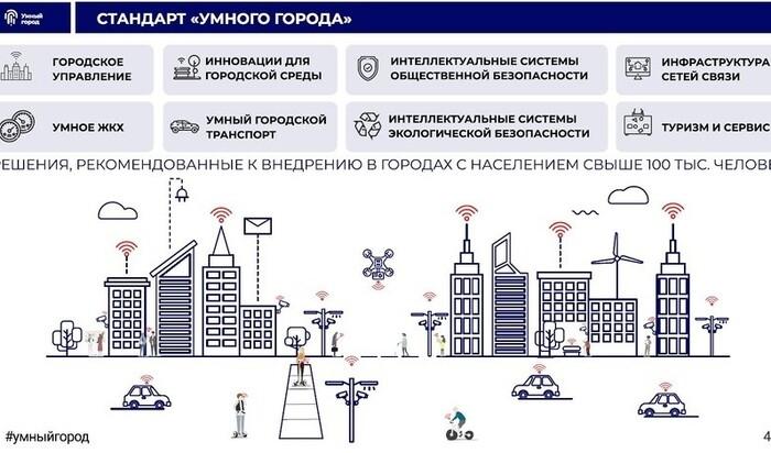 Проект цифровизации городского хозяйства «Умный город». Что это?